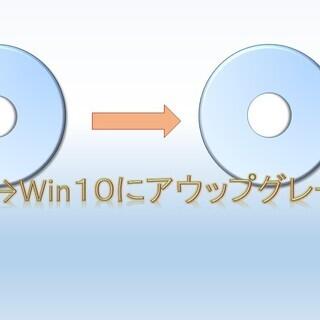 Windows 7 のサポートが 2020年1月14日に終了します!!
