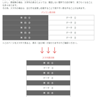 jimdoの標準テンプレートカスタマイズしませんか? − 神奈川県