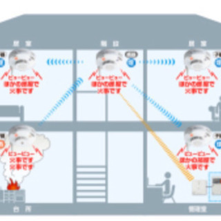 特定小規模自火報設備や住戸用火災報知器の取付 消防設備法令点検など