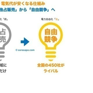 電気代削減のお手伝い 新電力の営業です