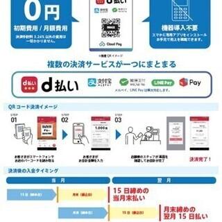 NTTドコモ「クラウドペイ」加入店募集