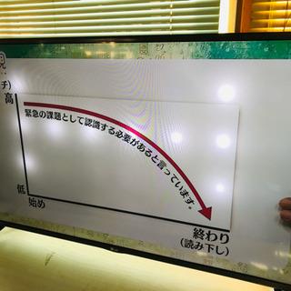 120500☆LG 42型液晶テレビ 15年製☆現状渡し