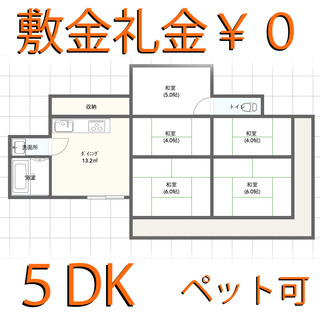 🉐敷金礼金ゼロ円🙂5DK 家賃50,000円🏠ペット可 駐車場3台以上