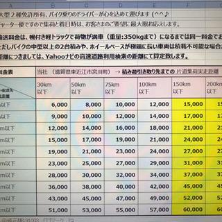 ☆単身引っ越し  オークション商品発送&引き取り  バイク輸送 ...