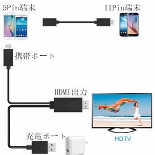 android アンドロイド HDMI ケーブル