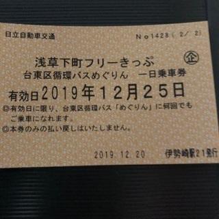 東武鉄道下町フリー切符の特典×2