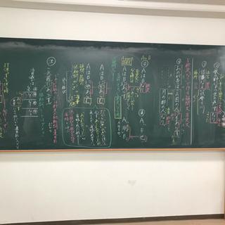 黒板(壁等に作りつけるタイプ)