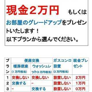 メイプルハウス御幸501号 1LDK【3.1万円】ペット可、2万...