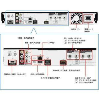 ★2画面見ながら操作★AQUOS BD-S560★500GB★ - 家電