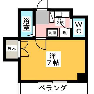 ◎好条件 ◎名古屋市北区で安く引っ越すならここ!!