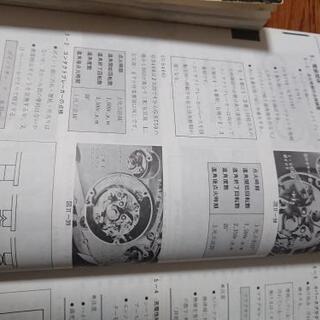 GS400 サービスマニュアル&パーツリスト