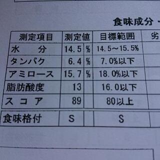 茨城県産コシヒカリ玄米30キロ 食味値89点❗