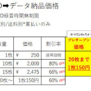 MD音源をPC/スマホに保存【1枚150円!】