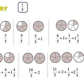 数学のオンラインの個人指導 (スカイプでの指導)生徒募集 (初回無料 ) − 東京都