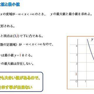 数学のオンラインの個人指導 (スカイプでの指導)生徒募集 (初回無料 ) - 教室・スクール