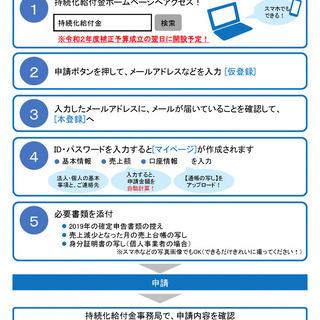 持続化給付金 最大200万円 電子申請 入力サポート