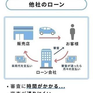 ⭐誰でも車がローンで買える⭐🚗自社ローン専門店🚗三菱 アウトランダー 24G − 千葉県
