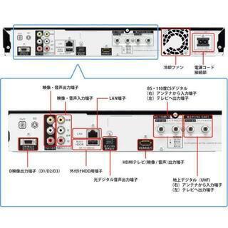 ◎外付けHDD対応機種【BD-S560 】e0228_1w◎その① - 家電