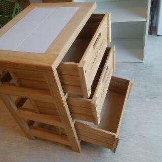 3段のボックス