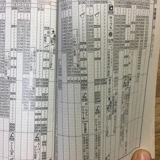 JR東日本版 94年夏 時刻表 - 本/CD/DVD