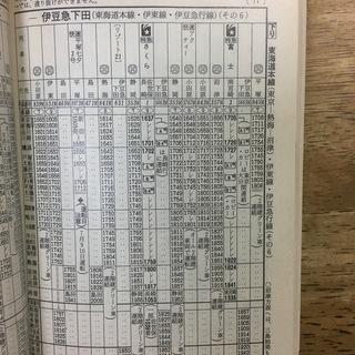 JR東日本版 94年夏 時刻表 - 我孫子市