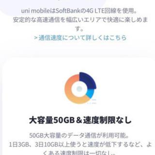 格安SIM 新品販売