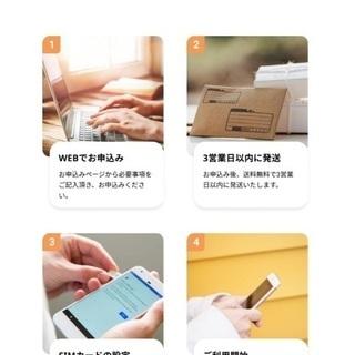 【新品】SoftBank回線のSIMになります