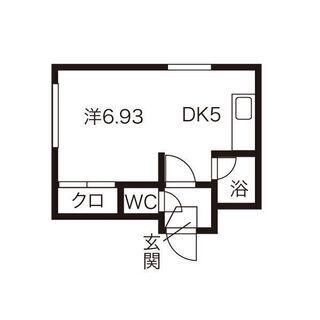 【東西線西28丁目☆敷金・礼金不要♪】生活保護入居可能★近隣には...
