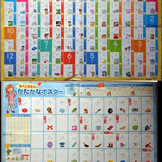 小学校で習う漢字のポスター5枚