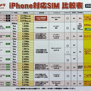携帯電話の高くないですか? 海外の平均は5000円以下ですよ