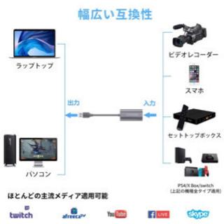 VENKIM HD HDMI キャプチャーボード USB2.0 ...
