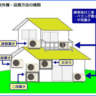 新品*富士通ゼネラル 2020年 ノクリアモデル*数量限定*標準取付工事無料* - 家電