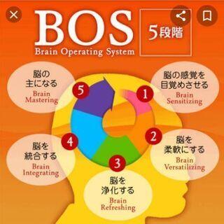 脳教育5段階体験会