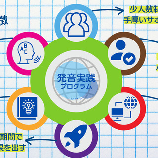 ゼロから学ぶ英語の発音!短期集中完結型オンライン講座! - 英語