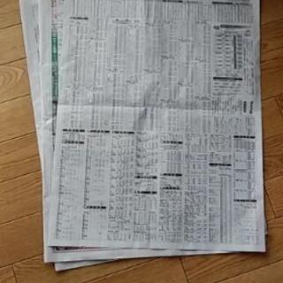 古新聞が欲しいです。400枚 お米6㎏と交換