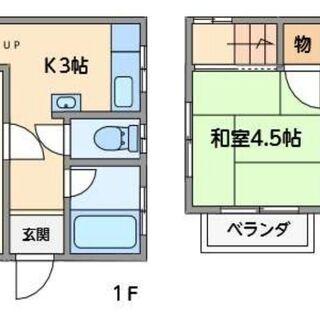 北小金徒歩8分!5万円台の貸し戸建て《47.65m²》【ペットOK🐶】