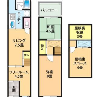 駅1分 阪急オアシス1分 業務スーパー1分 梅田迄7分4駅