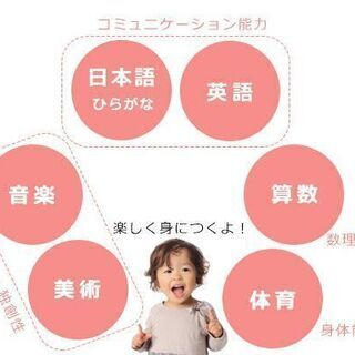 【保育士】月給24万~★春から入社★【横浜】 − 神奈川県