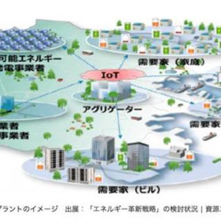 【完全無料】で太陽光発電システムを差し上げます❗️ - リフォーム