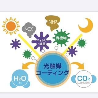 アフターコロナの新常識!次世代光触媒クオクリア 除菌・抗菌・防臭・防汚