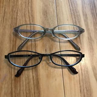 無料 メガネ  右0.8 左0.2 位視力の人へ