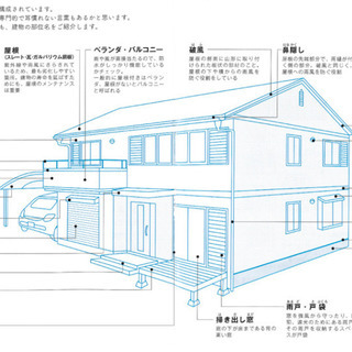 火災保険を使ってご自宅を費用負担0円でリフォームしませんか?(倉...