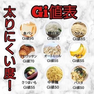お食事メール&オンライン指導or出張指導!