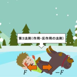 物理・数学・プログラミングを同時に学ぼう