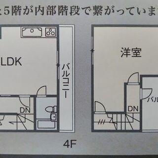 メゾネット 隣室なし 敷金0円 礼金0円 に変更