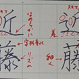 たった100秒で名前がきれいに書ける 美サインレッスン 「近藤さん」