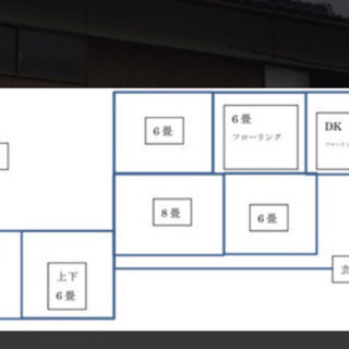 【4年借りたら土地建物あげます】島根松江市すぐ住める古民家 - 松江市