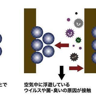 ★抗ウイルス・抗菌コーティング★