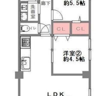 适合新婚夫妻的公寓!🏠 角落房间带有两面阳台(^^♪ 靠近两条交...