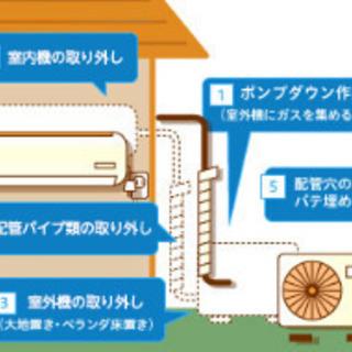 ルームエアコン買取強化中!最低ワンコイン買取 − 愛知県